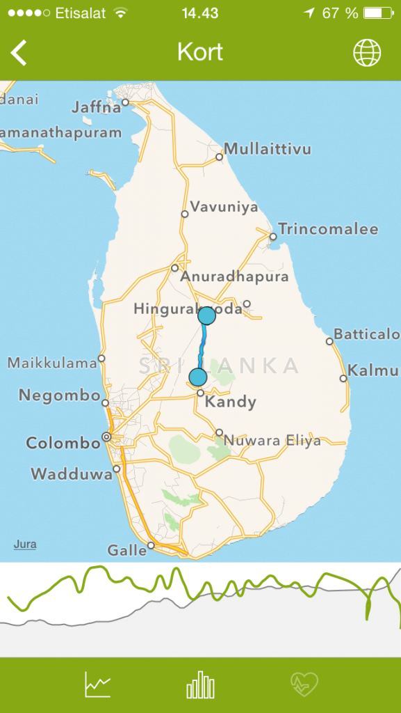 3. cykeldag Polonnaruwa til Kandy