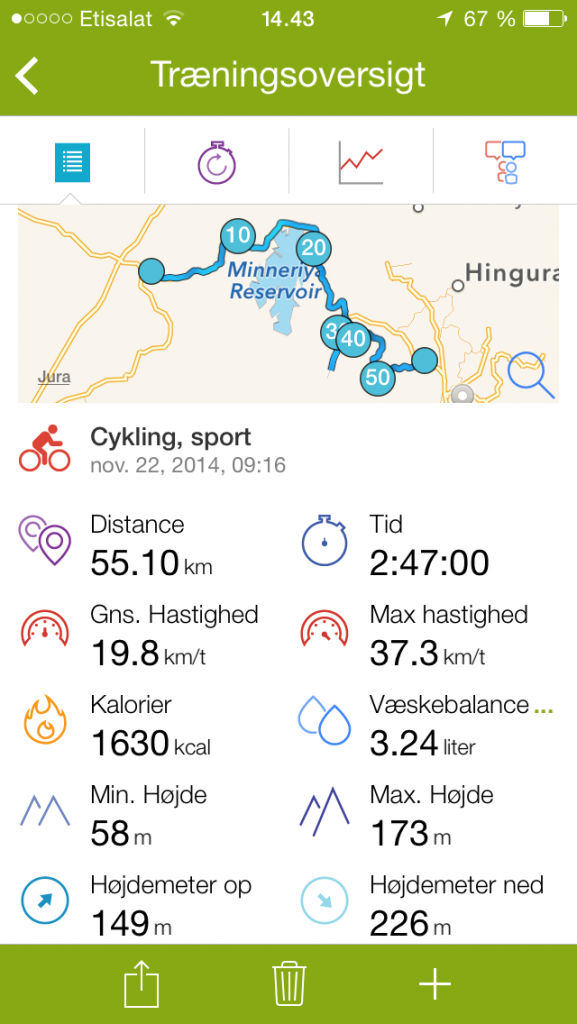 2. cykeldag Habarana (Sigiriya) til Polonnaruwa