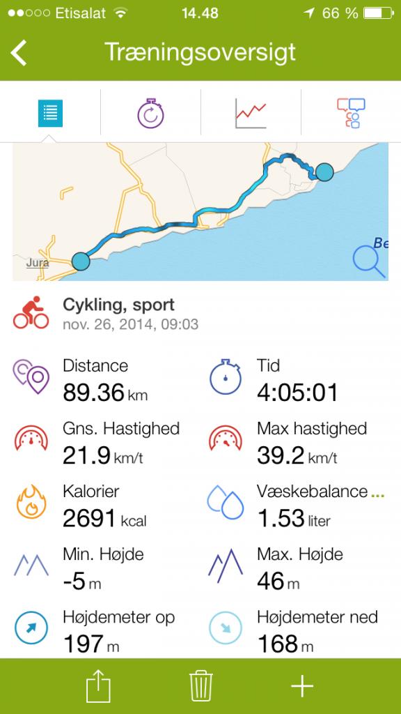 6. cykeldag Yala til Tangalle