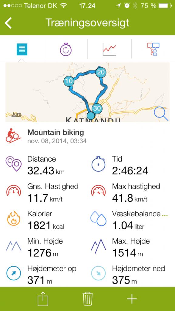 Dagens tur op i bjergene fra Katmandu.