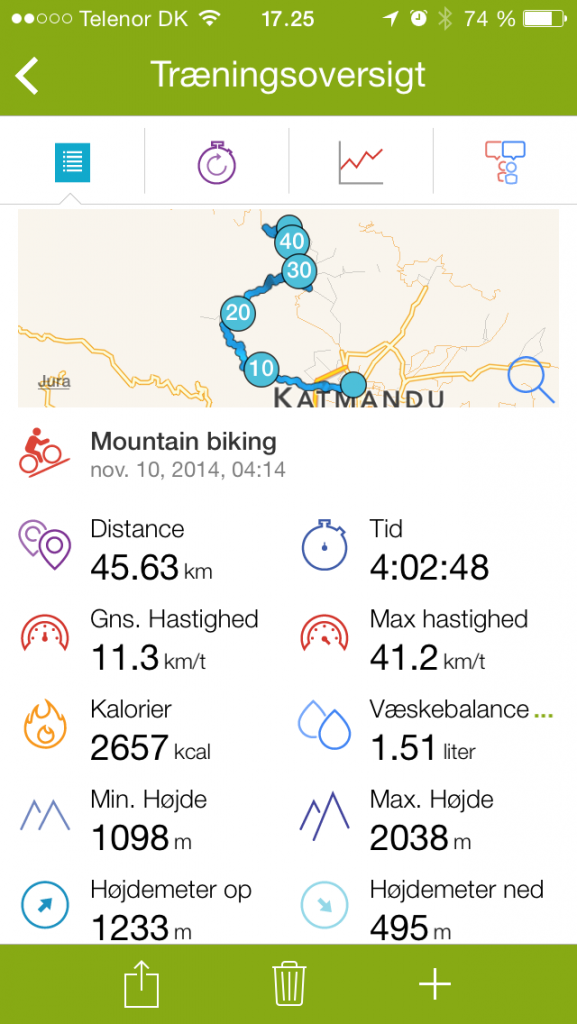 1. cykeldag Katmandu til Kakani