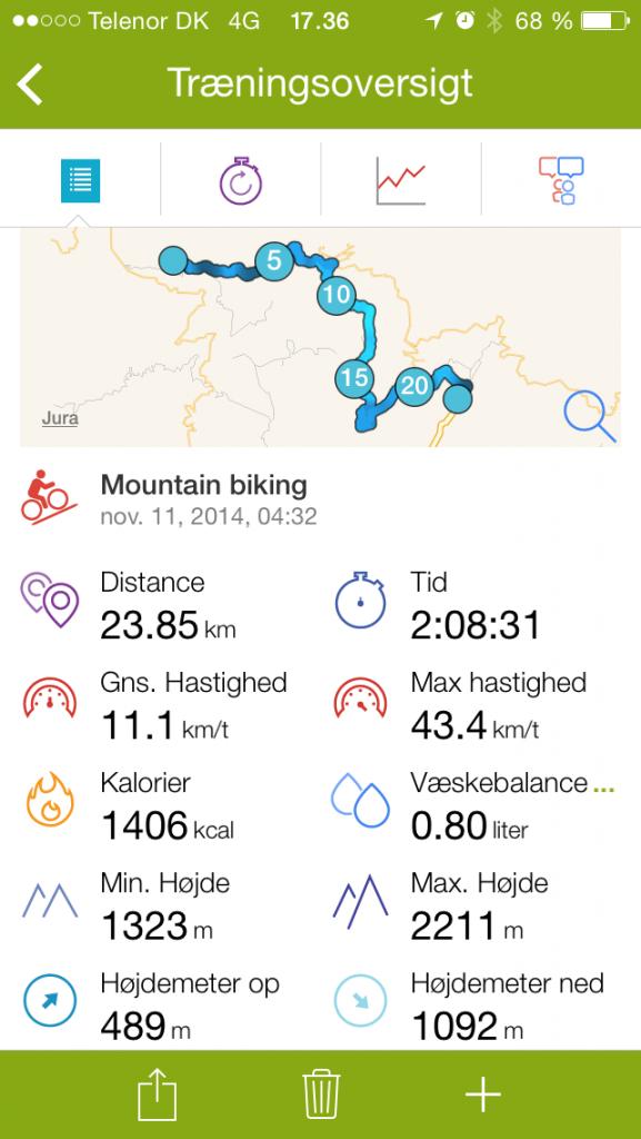 2. cykeldag Kakani til Budhanilkantha