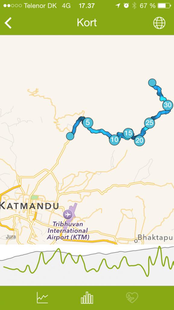 3. cykeldag Budhanilkantha til Chisopani