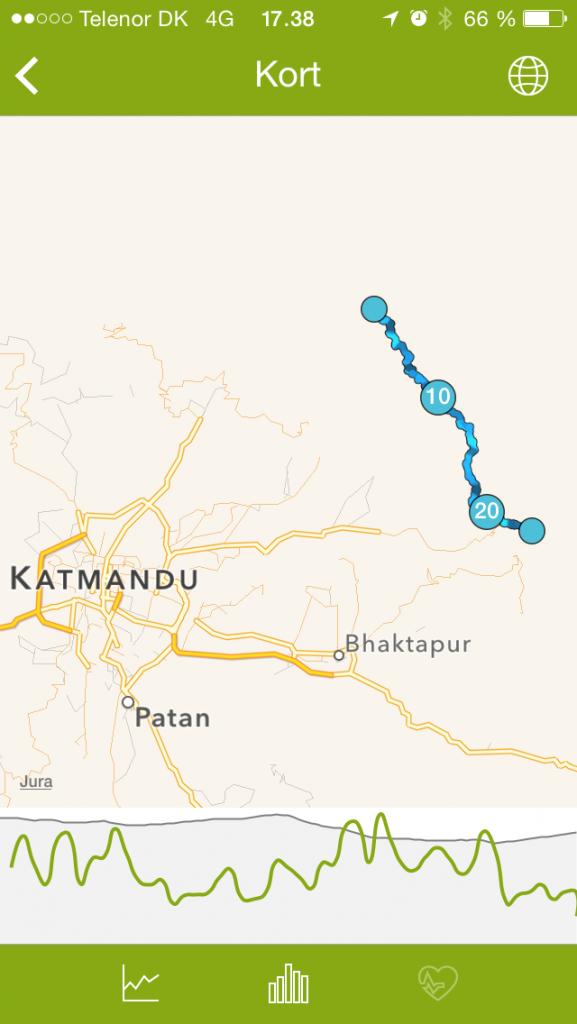4. cykeldag Chisopani til Nagarkot
