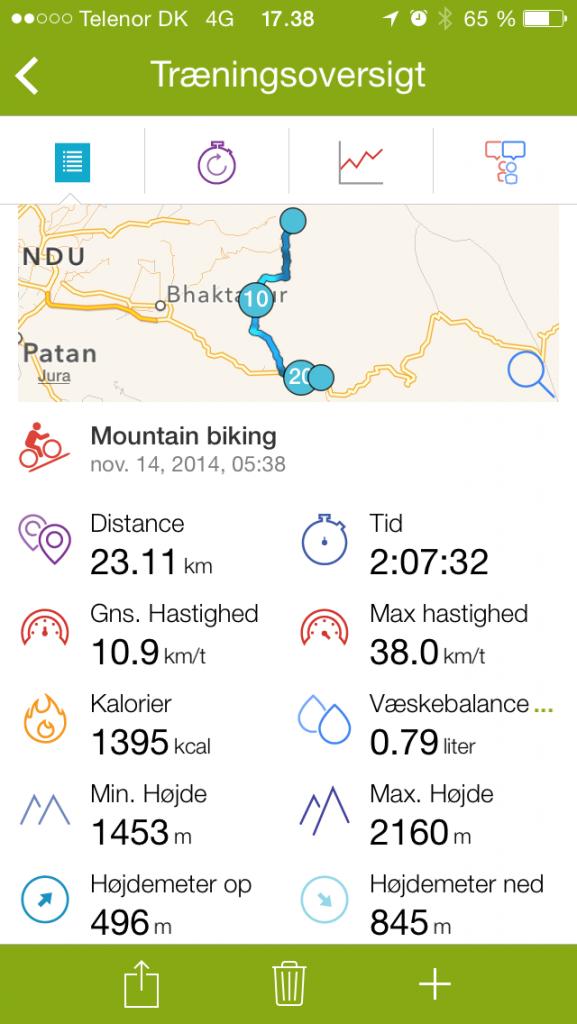5. cykeldag Nagarkot til Dhulikhel