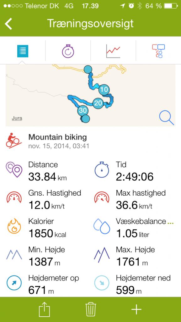 6. cykeldag Dhulikhel til Balthali