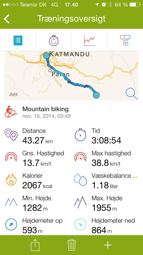 7. cykeldag Balthali til Katmandu